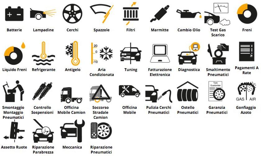 Tutti i servizi di Brentagomme - ricambio gomme e officina nei pressi di Cittadella Padova